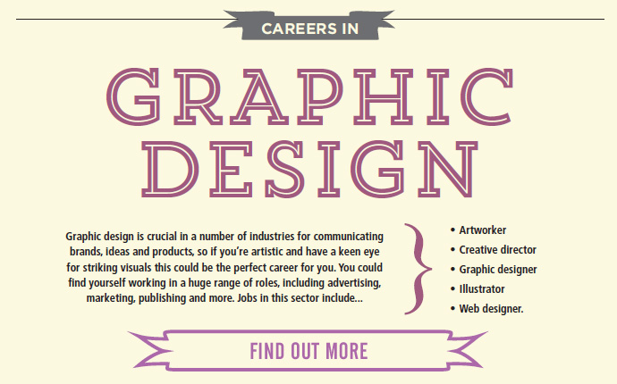 career opportunities for a graphic designer